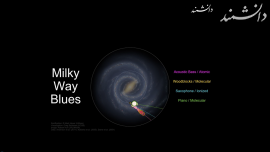 Milky Way Blues